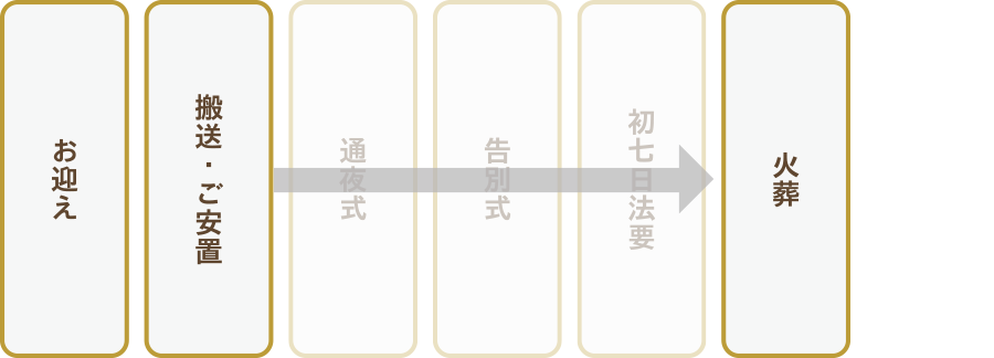 http://simple-asunaro.jp/wp/wp-content/uploads/2014/07/img_plan_detail_p01.png